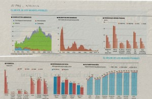 Datos mundo 2013-14