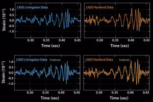 ligo-livingston-hanford-data-vs-theoretical-prediction-gravitational-waves-nsf-ligo
